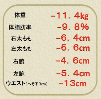 スクリーンショット(2014-05-30 21.08.16)