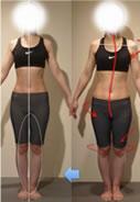 """バランスのリセット(正常化)""""による身体の変化"""
