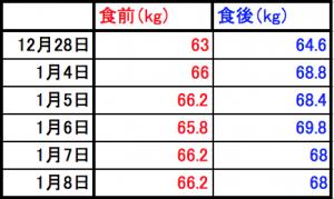 スクリーンショット 2014-01-09 7.24.38