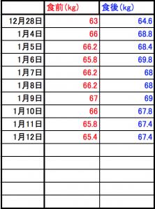 スクリーンショット 2014-01-13 8.27.35